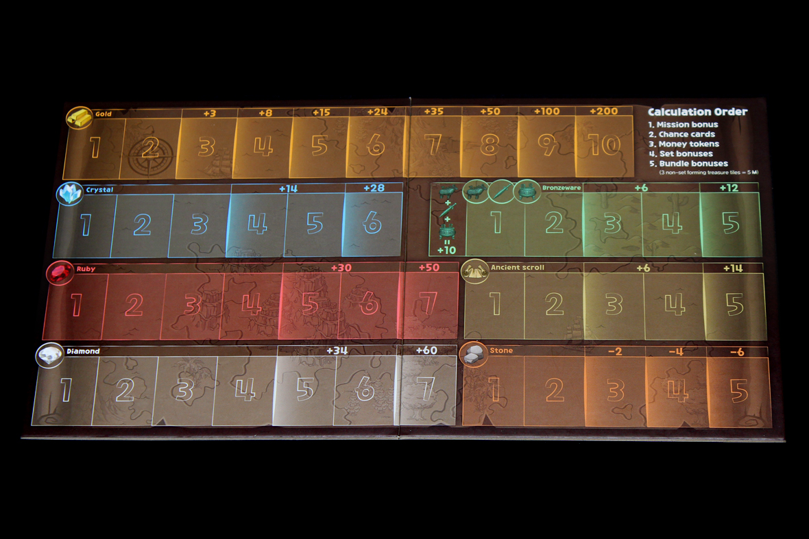 Player Board