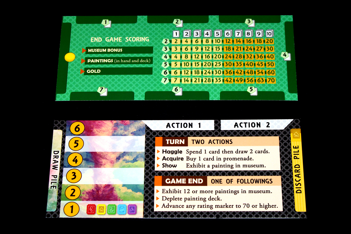 Player Boards
